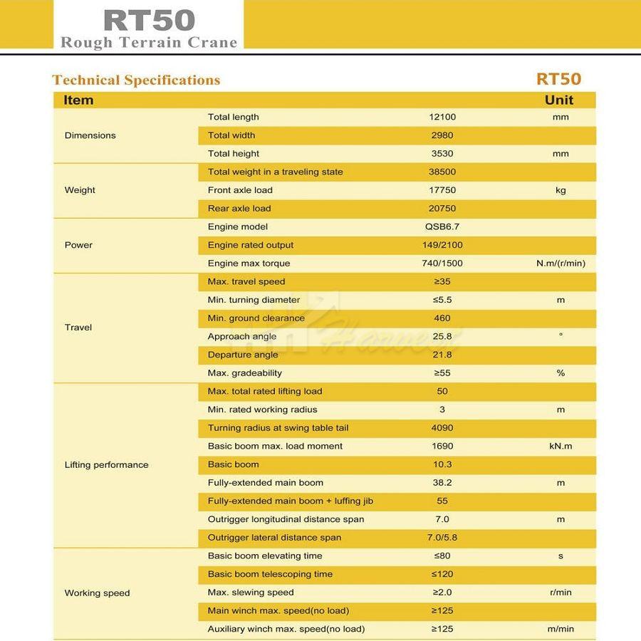 Hot Sale 50 Ton XCMG RT50 Rough Terrain Crane